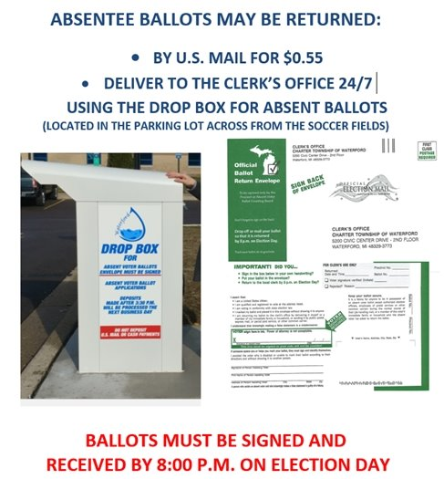 Return Absentee Ballots signed by 8pm on Election Day