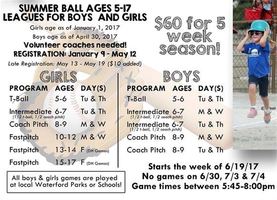 Summerball 2017