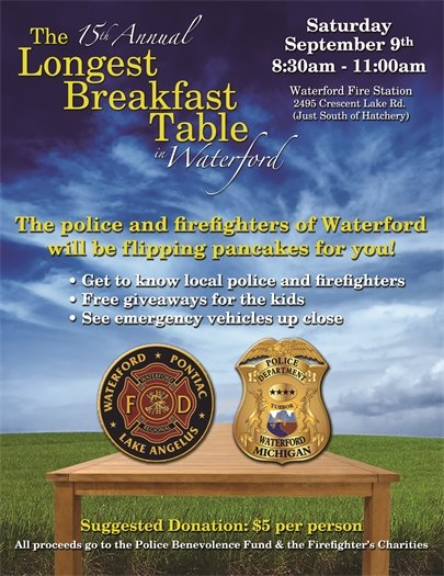 Longest Breakfast Table