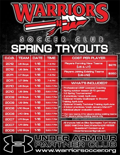 Warriors Spring Tryouts