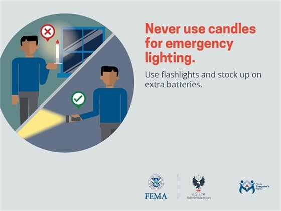 Fire Safety - Candles