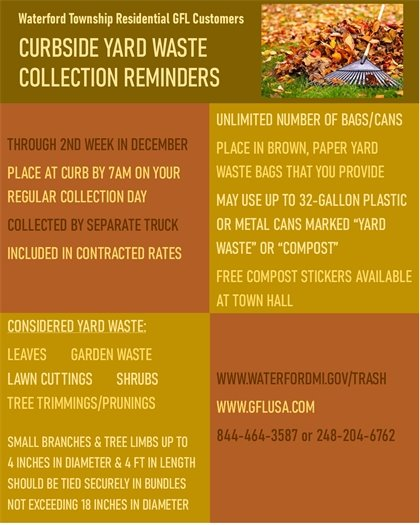 Curbside Yard Waste Collection Reminders